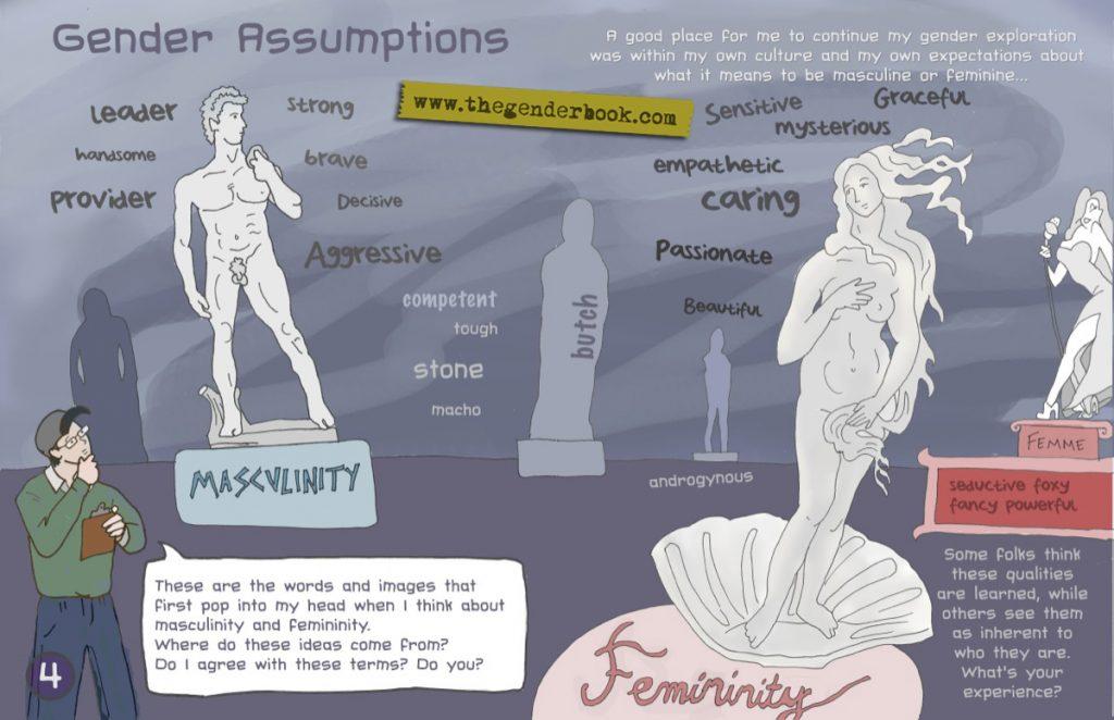 Gender Assumptions